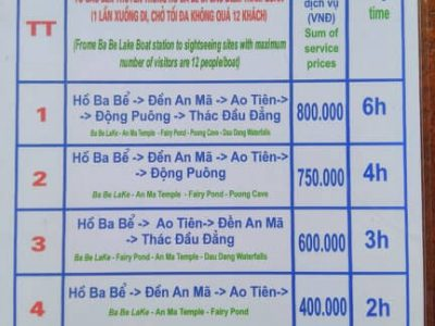 Bảng giá thuyền tham quan hồ ba bể